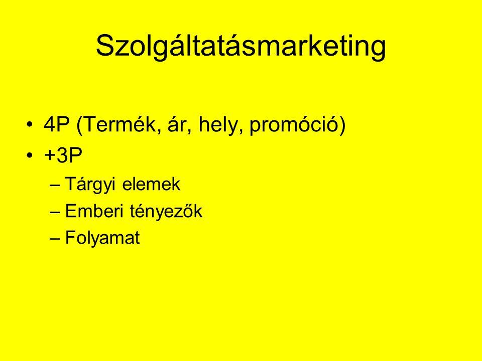 Szolgáltatásmarketing •4P (Termék, ár, hely, promóció) •+3P –Tárgyi elemek –Emberi tényezők –Folyamat