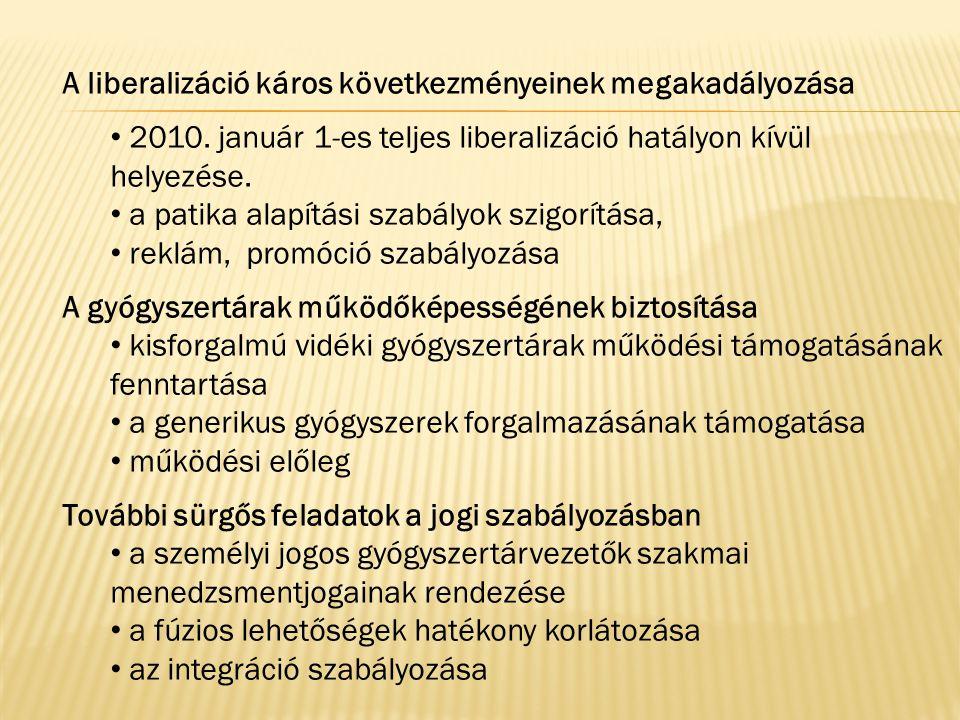 A liberalizáció káros következményeinek megakadályozása • 2010.