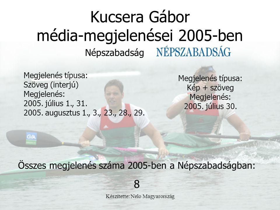 Készítette: Nelo Magyarország Kucsera Gábor média-megjelenései 2005-ben Megjelenés típusa: Szöveg (interjú) Megjelenés: 2005. július 1., 31. 2005. aug