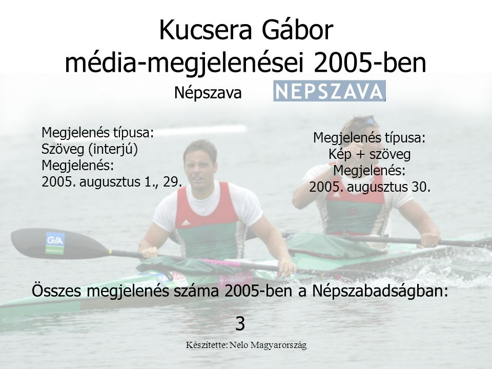 Készítette: Nelo Magyarország Kucsera Gábor média-megjelenései 2005-ben Megjelenés típusa: Szöveg (interjú) Megjelenés: 2005. augusztus 1., 29. Népsza
