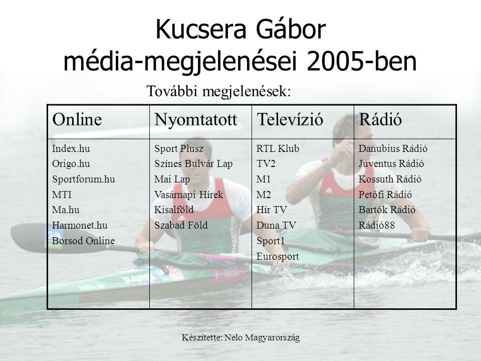 Készítette: Nelo Magyarország Kucsera Gábor média-megjelenései 2005-ben További megjelenések: OnlineNyomtatottTelevízióRádió Index.hu Origo.hu Sportfo