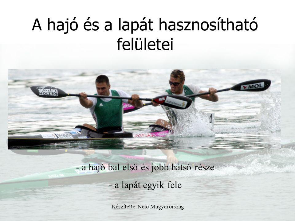 Készítette: Nelo Magyarország XXXV.