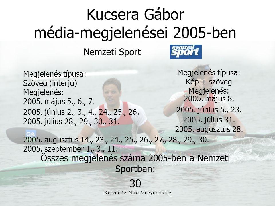Készítette: Nelo Magyarország Kucsera Gábor média-megjelenései 2005-ben Megjelenés típusa: Szöveg (interjú) Megjelenés: 2005. május 5., 6., 7. 2005. j