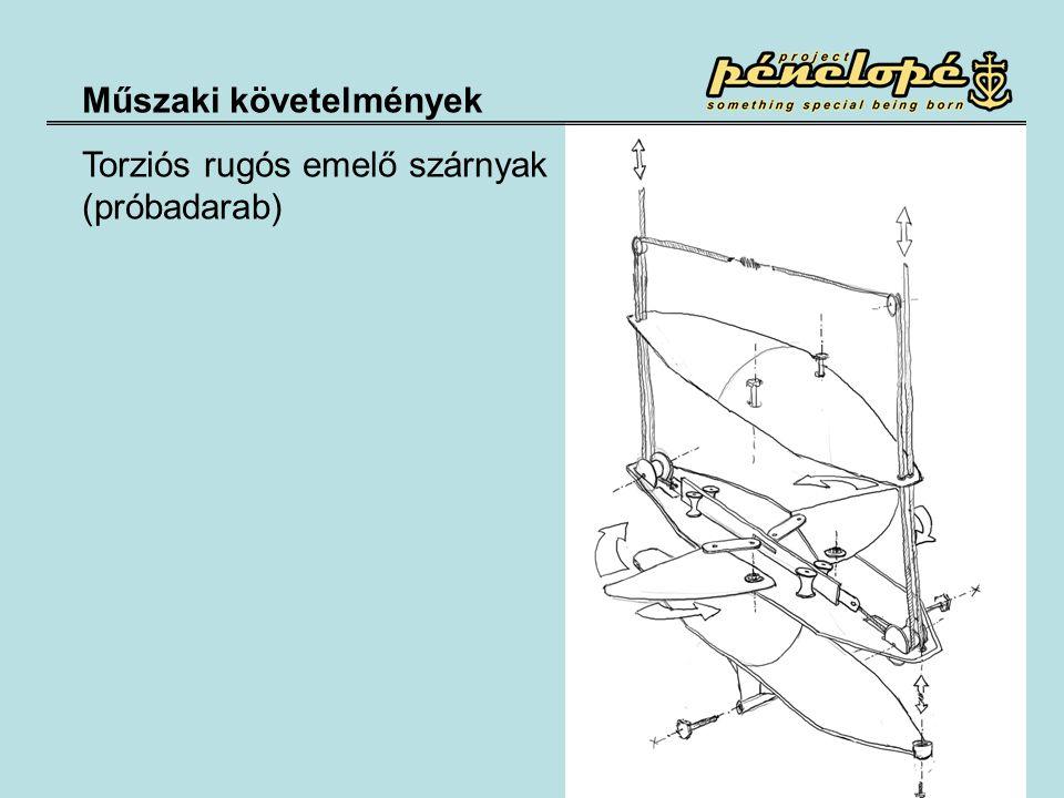 Műszaki követelmények Torziós rugós emelő szárnyak (próbadarab)