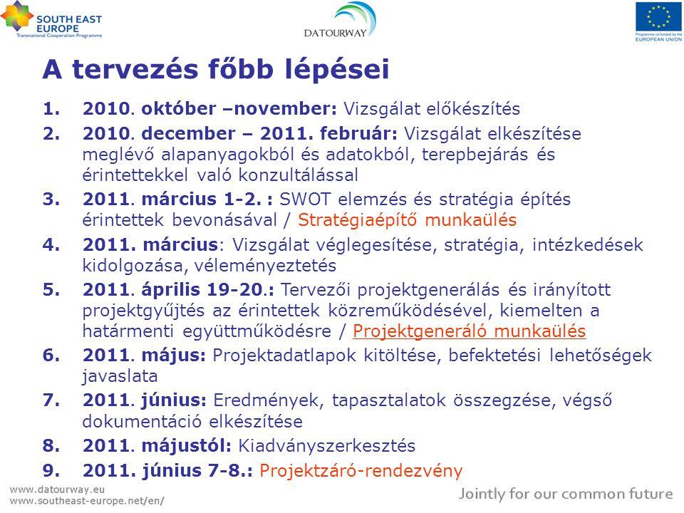 A tervezés főbb lépései 1.2010. október –november: Vizsgálat előkészítés 2.2010.