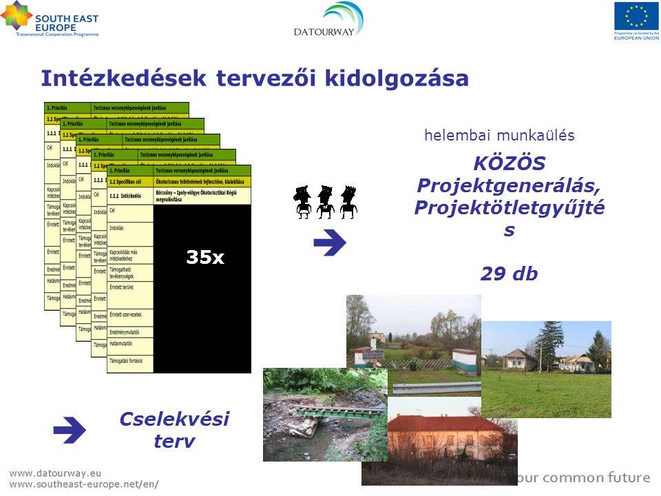 Intézkedések tervezői kidolgozása 35x helembai munkaülés KÖZÖS Projektgenerálás, Projektötletgyűjté s 29 db   Cselekvési terv