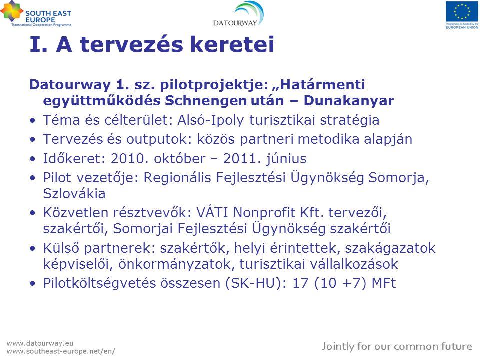 """I. A tervezés keretei Datourway 1. sz. pilotprojektje: """"Határmenti együttműködés Schnengen után – Dunakanyar •Téma és célterület: Alsó-Ipoly turisztik"""