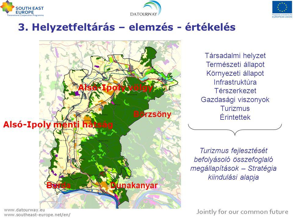 3. Helyzetfeltárás – elemzés - értékelés Alsó-Ipoly völgy Börzsöny Alsó-Ipoly menti hátság BurdaDunakanyar Társadalmi helyzet Természeti állapot Körny