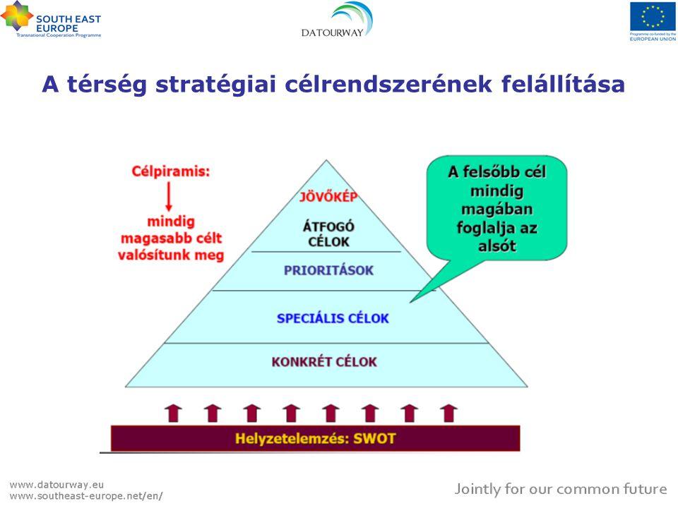 A térség stratégiai célrendszerének felállítása