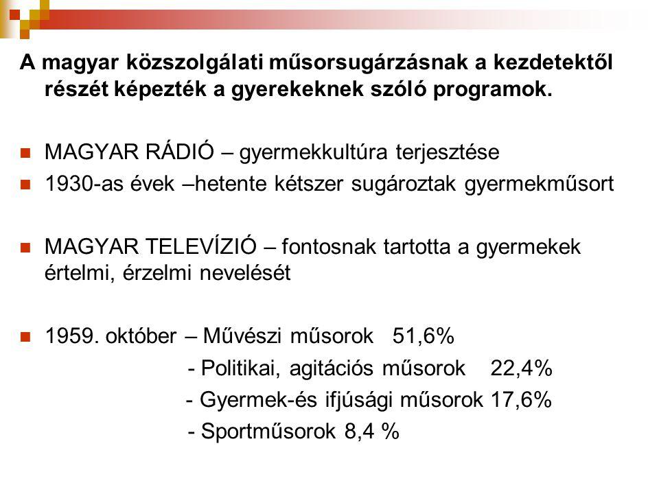 A magyar közszolgálati műsorsugárzásnak a kezdetektől részét képezték a gyerekeknek szóló programok.  MAGYAR RÁDIÓ – gyermekkultúra terjesztése  193