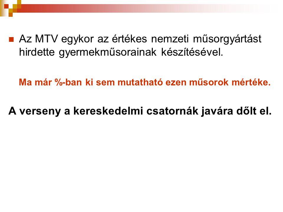 Az MTV egykor az értékes nemzeti műsorgyártást hirdette gyermekműsorainak készítésével. Ma már %-ban ki sem mutatható ezen műsorok mértéke. A versen