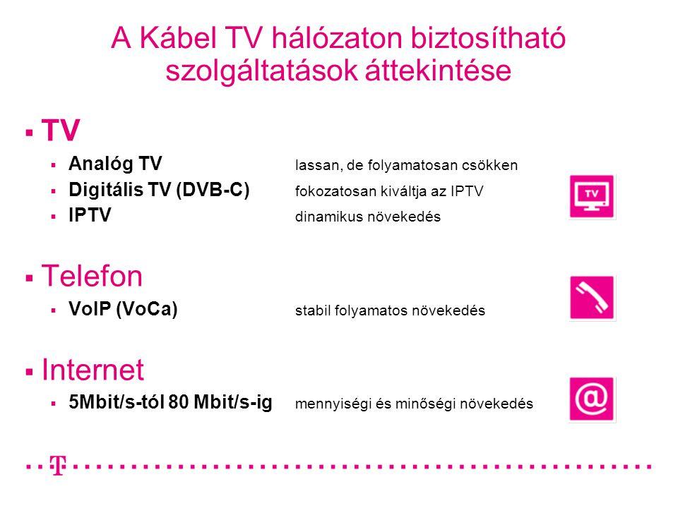 A Kábel TV hálózaton biztosítható szolgáltatások áttekintése  TV  Analóg TV lassan, de folyamatosan csökken  Digitális TV (DVB-C) fokozatosan kiváltja az IPTV  IPTV dinamikus növekedés  Telefon  VoIP (VoCa) stabil folyamatos növekedés  Internet  5Mbit/s-tól 80 Mbit/s-ig mennyiségi és minőségi növekedés