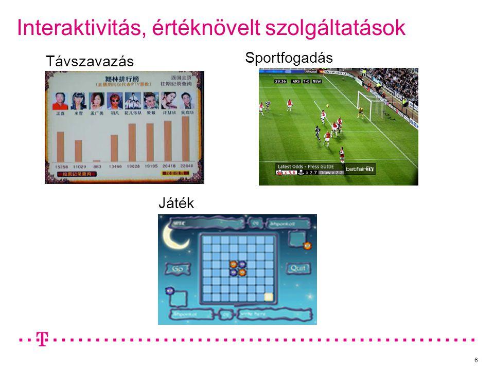 6 Interaktivitás, értéknövelt szolgáltatások Sportfogadás Távszavazás Játék