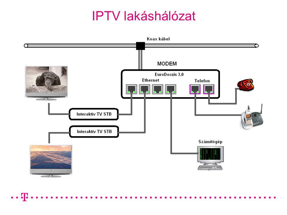IPTV lakáshálózat