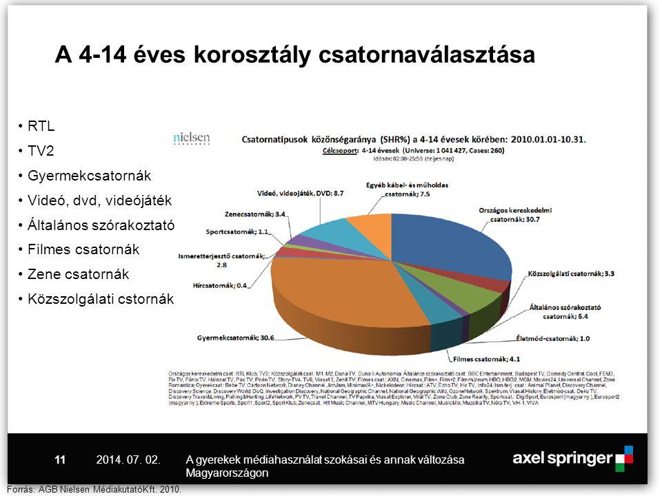 2014. 07. 02.A gyerekek médiahasználat szokásai és annak változása Magyarországon 11 A 4-14 éves korosztály csatornaválasztása • RTL • TV2 • Gyermekcs