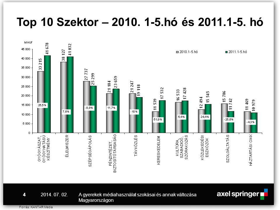 Top 10 Szektor – 2010. 1-5.hó és 2011.1-5. hó Forrás: KANTAR Media 2014. 07. 02.A gyerekek médiahasználat szokásai és annak változása Magyarországon 4