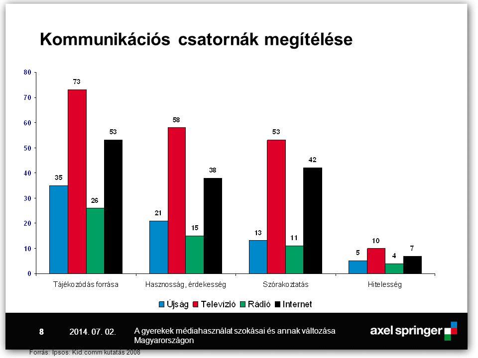 2014. 07. 02.8 Kommunikációs csatornák megítélése Forrás: Ipsos: Kid.comm kutatás 2008 2014. 07. 02.8