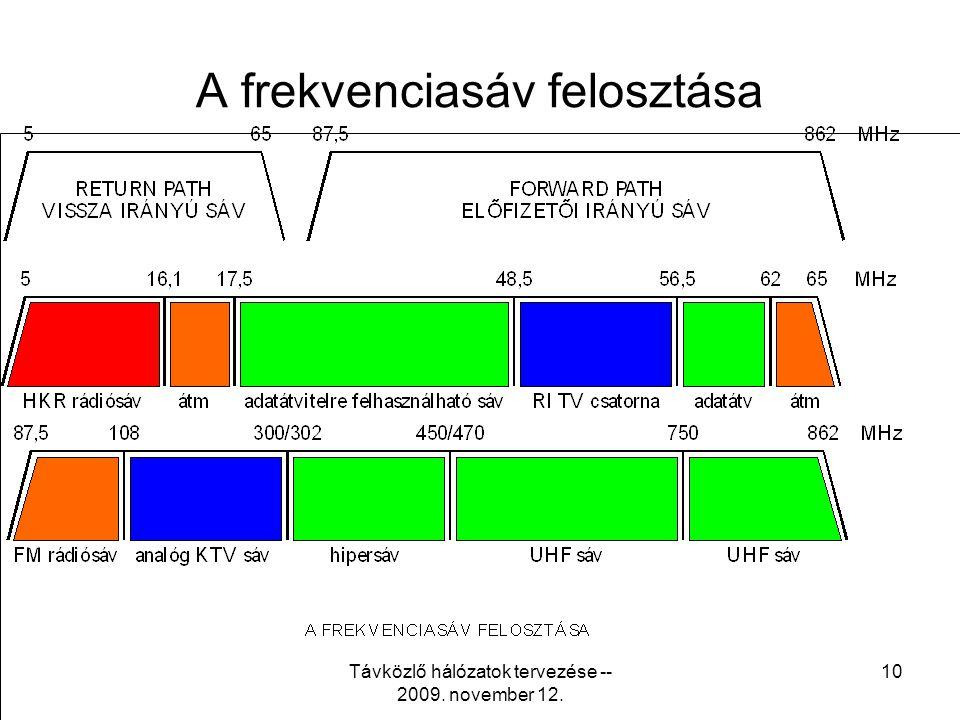 Távközlő hálózatok tervezése -- 2009. november 12. 9 Adatátvitel Euro-DOCSIS: Nom. Downstream64QAM (37Mbps)256QAM (52Mbps) Subscriber Levels-17…+13dBm