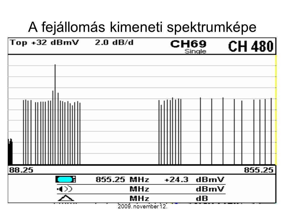 Távközlő hálózatok tervezése -- 2009. november 12. 12 Kábeltelevíziós analóg fejállomás