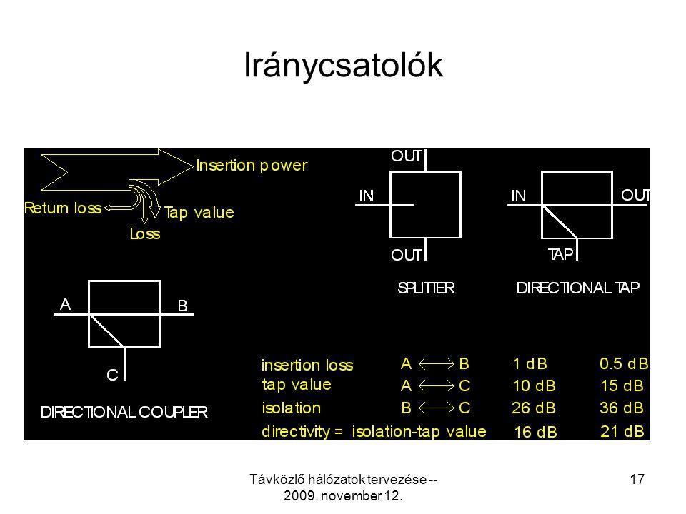Távközlő hálózatok tervezése -- 2009. november 12. 16 Tipikus házhálózati struktúrák