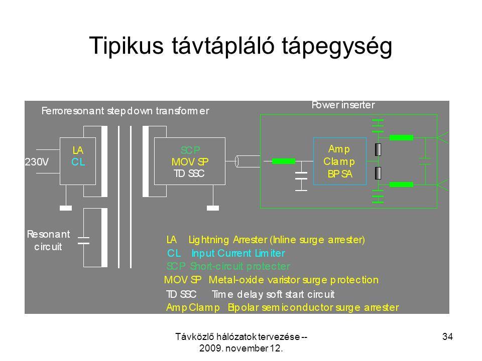 Távközlő hálózatok tervezése -- 2009. november 12. 33 Kábeltelevíziós tápegységek