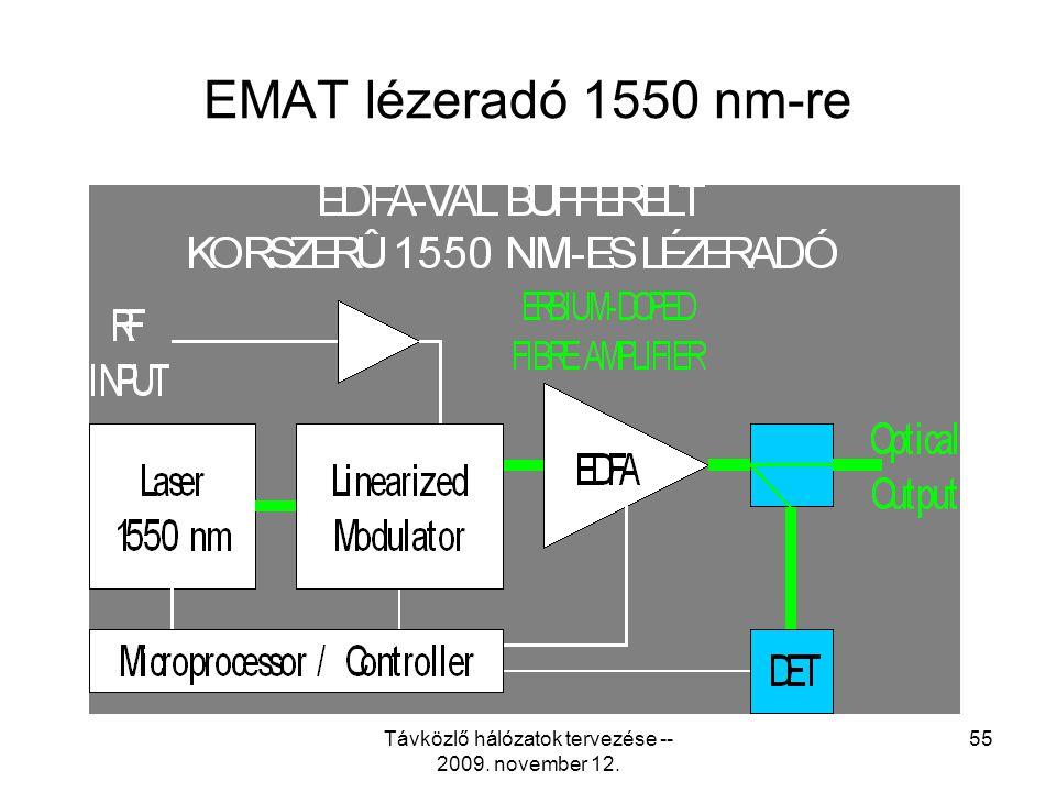Távközlő hálózatok tervezése -- 2009. november 12. 54 Nd:YAG EMS lézeradó 1319nm-re