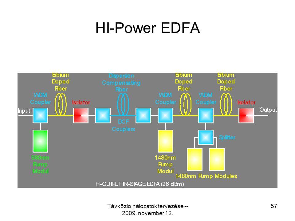 Távközlő hálózatok tervezése -- 2009. november 12. 56 Az EDFA és működése