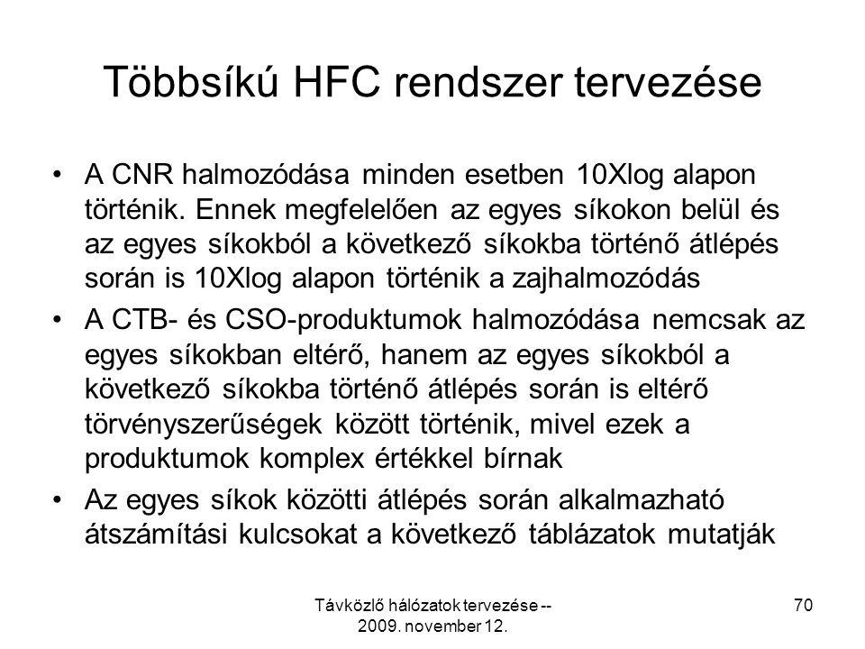 Távközlő hálózatok tervezése -- 2009. november 12. 69 Többsíkú HFC rendszer tervezése •Az egyes síkok rendszer-paramétereit az alábbi táblázat tartalm