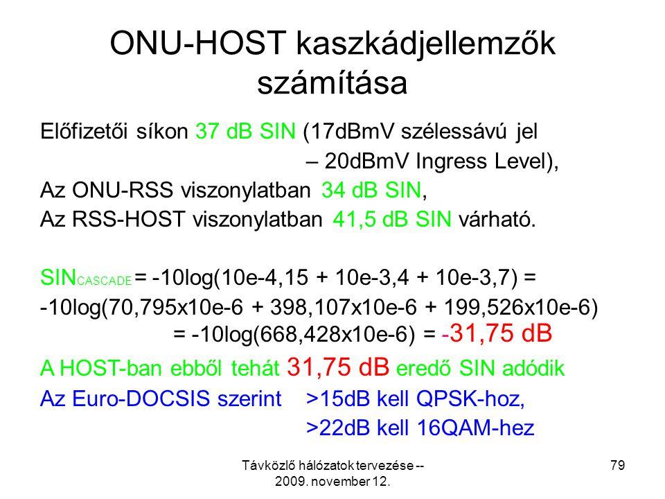 Távközlő hálózatok tervezése -- 2009. november 12. 78 ONU-HOST kaszkádjellemzők számítása •ONU RF-szint számítása –Pwr/Hz = 30dBmV-10log(30x10e6)= -44