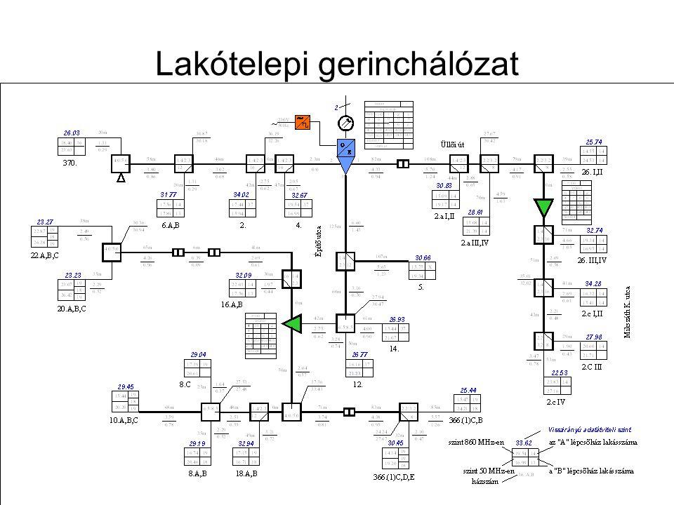 Távközlő hálózatok tervezése -- 2009. november 12. 81 Host Insertion