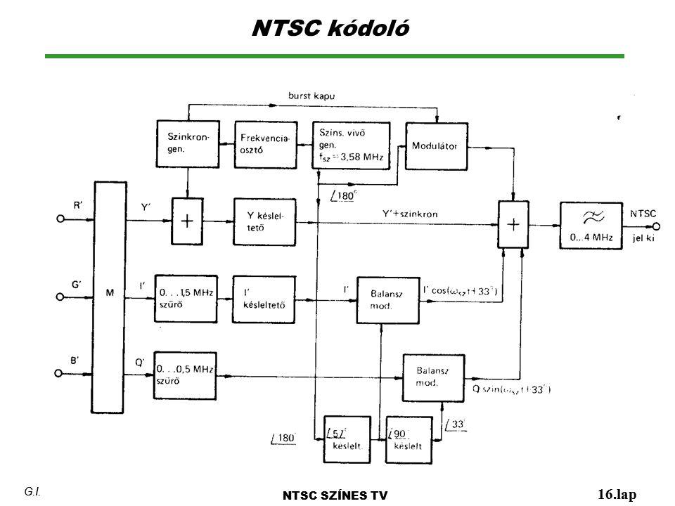 NTSC kódoló NTSC SZÍNES TV 16.lap G.I. NTSC SZÍNES TV 16.lap G.I.