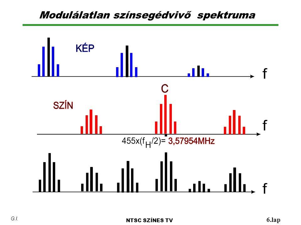 Modulálatlan színsegédvivő spektruma NTSC SZÍNES TV 6.lap G.I.