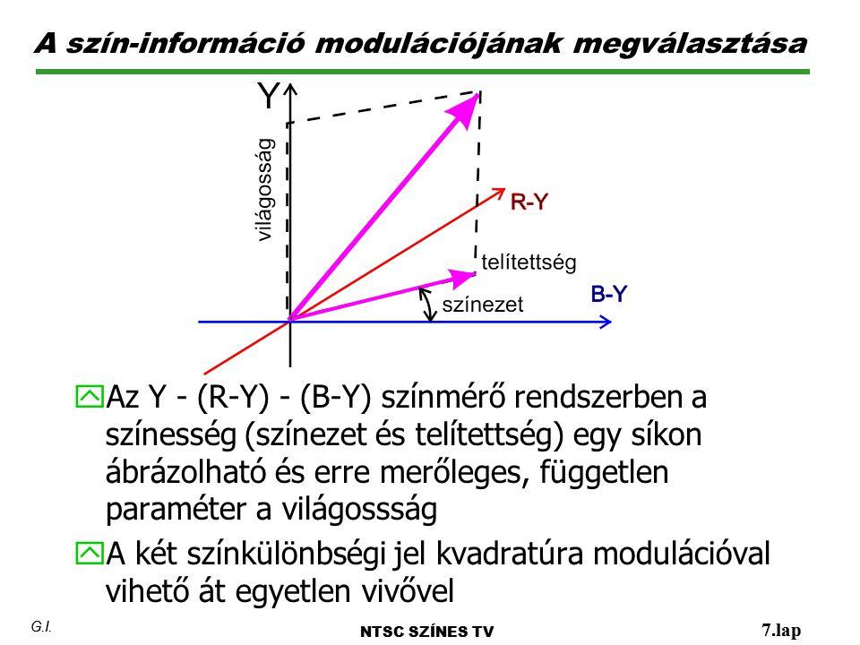 A szín-információ modulációjának megválasztása NTSC SZÍNES TV 7.lap G.I. y Az Y - (R-Y) - (B-Y) színmérő rendszerben a színesség (színezet és telített