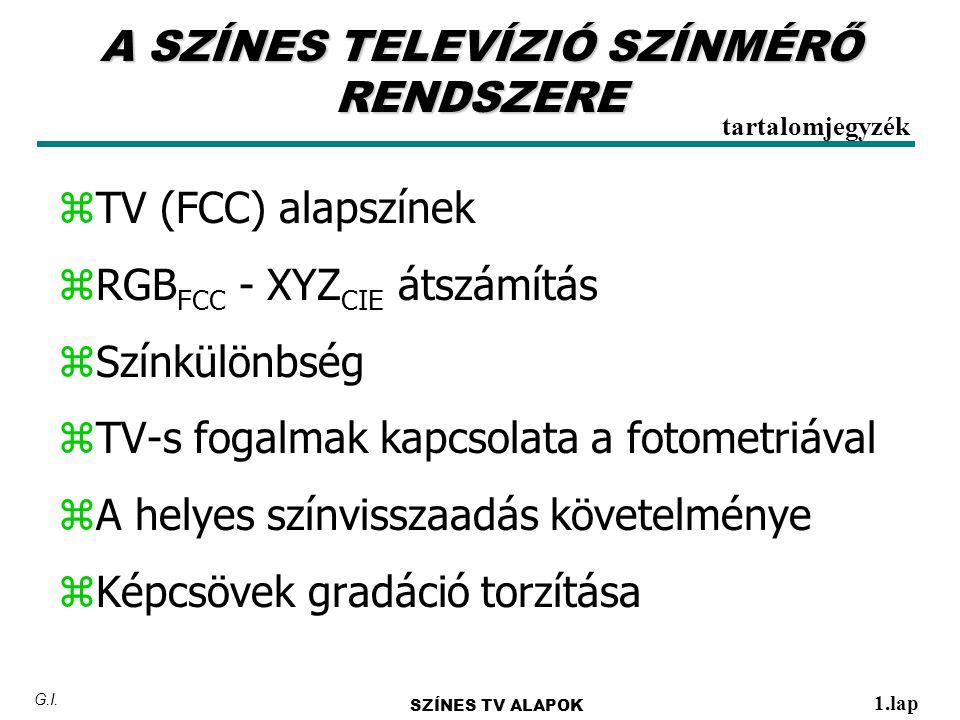 A SZÍNES TELEVÍZIÓ SZÍNMÉRŐ RENDSZERE zTV (FCC) alapszínek zRGB FCC - XYZ CIE átszámítás zSzínkülönbség zTV-s fogalmak kapcsolata a fotometriával zA h