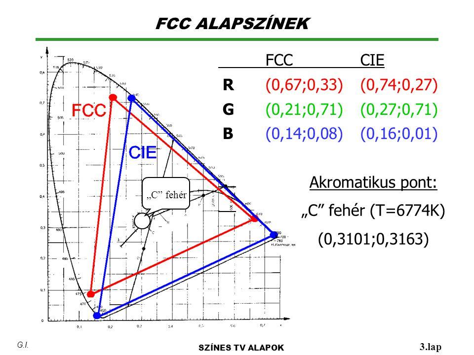 """FCCCIE R(0,67;0,33)(0,74;0,27) G(0,21;0,71)(0,27;0,71) B(0,14;0,08)(0,16;0,01) FCC ALAPSZÍNEK SZÍNES TV ALAPOK 3.lap G.I. """"C"""" fehér Akromatikus pont:"""