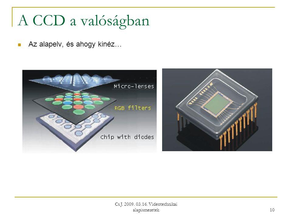 Cs.J. 2009. 03.16. Videotechnikai alapismeretek 10 A CCD a valóságban  Az alapelv, és ahogy kinéz…