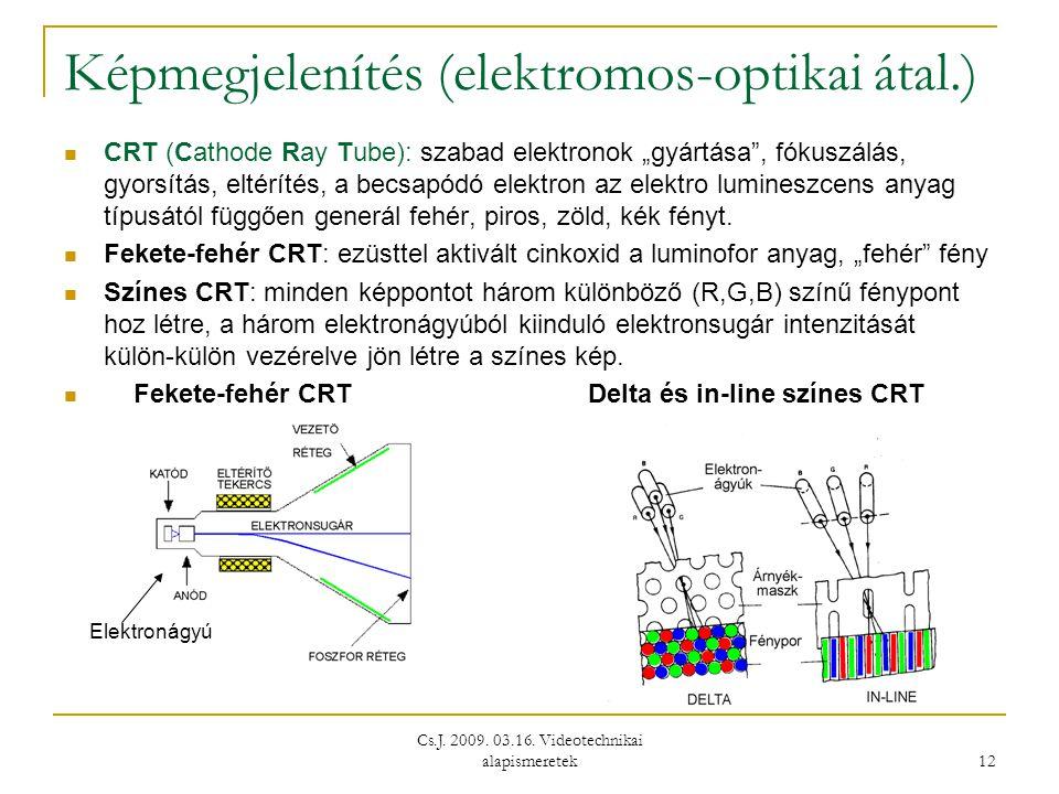 """Cs.J. 2009. 03.16. Videotechnikai alapismeretek 12 Képmegjelenítés (elektromos-optikai átal.)  CRT (Cathode Ray Tube): szabad elektronok """"gyártása"""","""