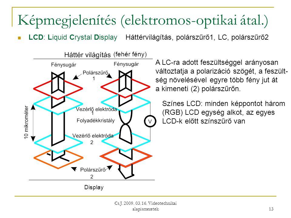 Cs.J. 2009. 03.16. Videotechnikai alapismeretek 13 Képmegjelenítés (elektromos-optikai átal.)  LCD: Liquid Crystal DisplayHáttérvilágítás, polárszűrő