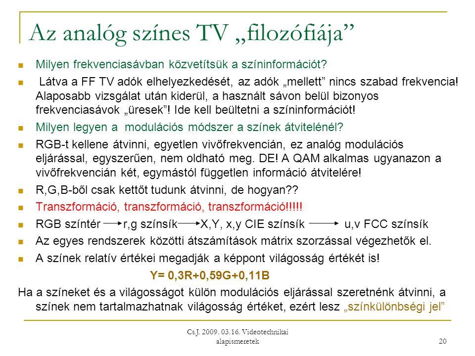 """Cs.J. 2009. 03.16. Videotechnikai alapismeretek 20 Az analóg színes TV """"filozófiája""""  Milyen frekvenciasávban közvetítsük a színinformációt?  Látva"""