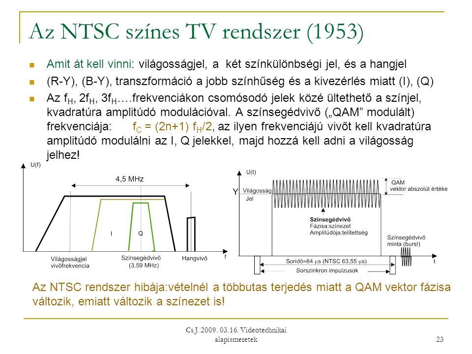 Cs.J. 2009. 03.16. Videotechnikai alapismeretek 23 Az NTSC színes TV rendszer (1953)  Amit át kell vinni: világosságjel, a két színkülönbségi jel, és
