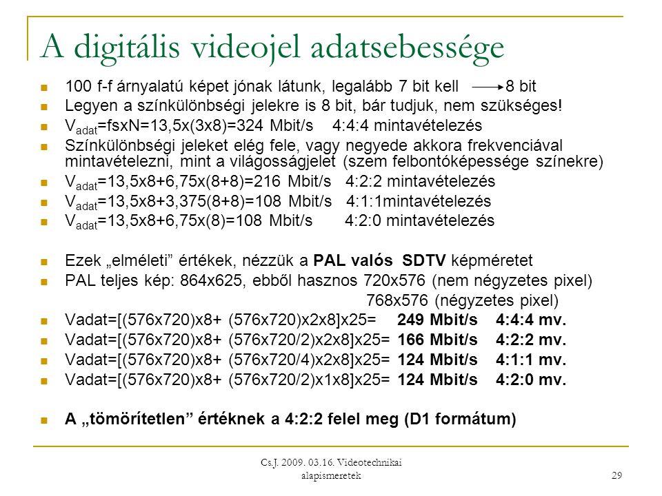 Cs.J. 2009. 03.16. Videotechnikai alapismeretek 29 A digitális videojel adatsebessége  100 f-f árnyalatú képet jónak látunk, legalább 7 bit kell 8 bi