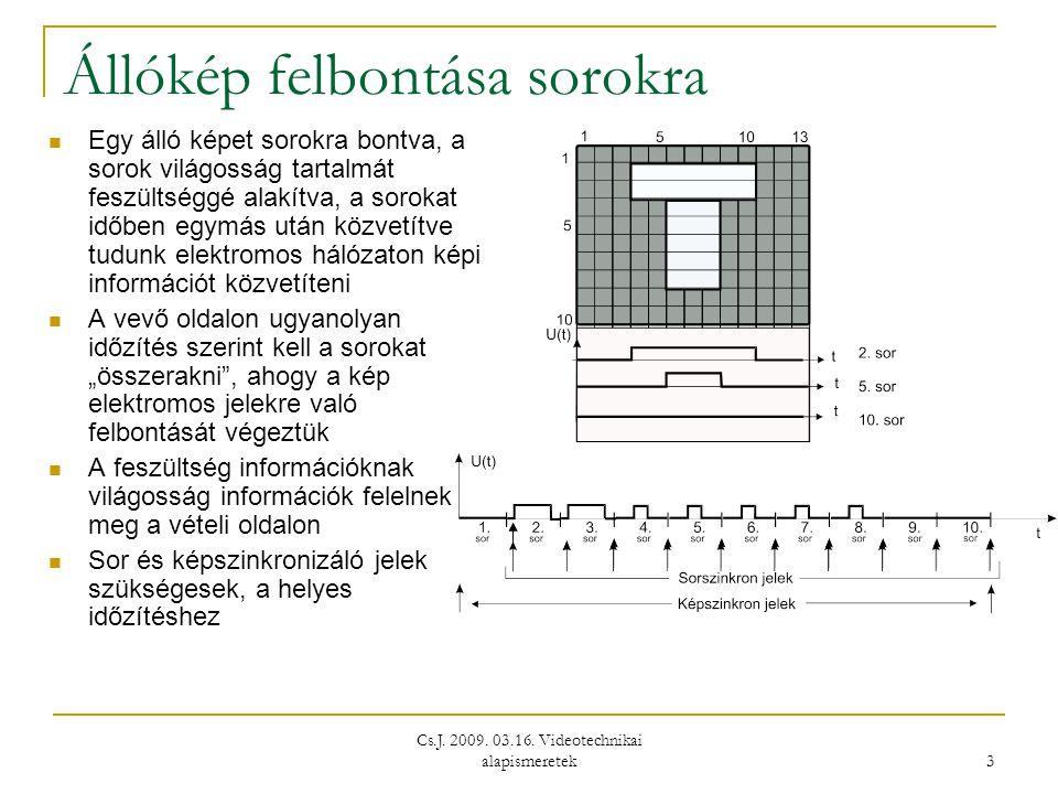 Cs.J. 2009. 03.16. Videotechnikai alapismeretek 3 Állókép felbontása sorokra  Egy álló képet sorokra bontva, a sorok világosság tartalmát feszültségg
