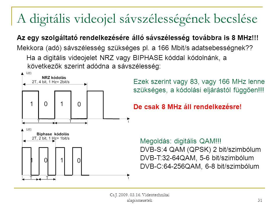 Cs.J. 2009. 03.16. Videotechnikai alapismeretek 31 A digitális videojel sávszélességének becslése Az egy szolgáltató rendelkezésére álló sávszélesség