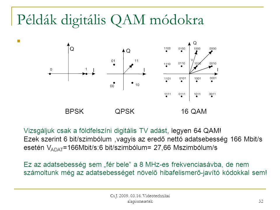 Cs.J. 2009. 03.16. Videotechnikai alapismeretek 32 Példák digitális QAM módokra  BPSK QPSK 16 QAM Vizsgáljuk csak a földfelszíni digitális TV adást,