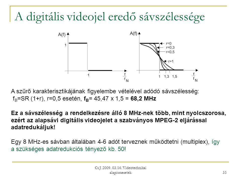 Cs.J. 2009. 03.16. Videotechnikai alapismeretek 35 A digitális videojel eredő sávszélessége A szűrő karakterisztikájának figyelembe vételével adódó sá