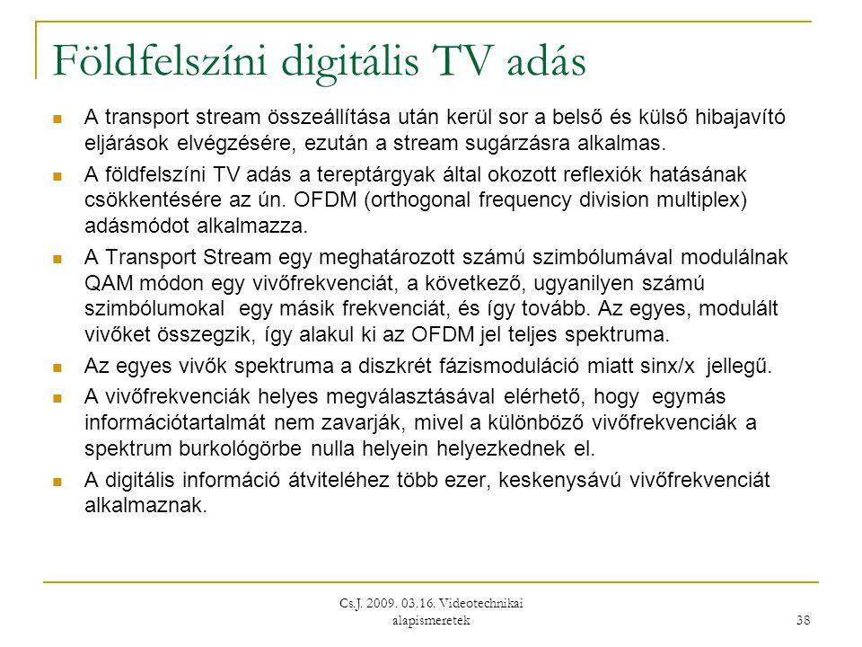 Cs.J. 2009. 03.16. Videotechnikai alapismeretek 38 Földfelszíni digitális TV adás  A transport stream összeállítása után kerül sor a belső és külső h
