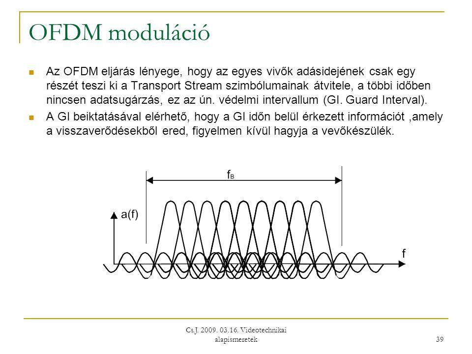 Cs.J. 2009. 03.16. Videotechnikai alapismeretek 39 OFDM moduláció  Az OFDM eljárás lényege, hogy az egyes vivők adásidejének csak egy részét teszi ki