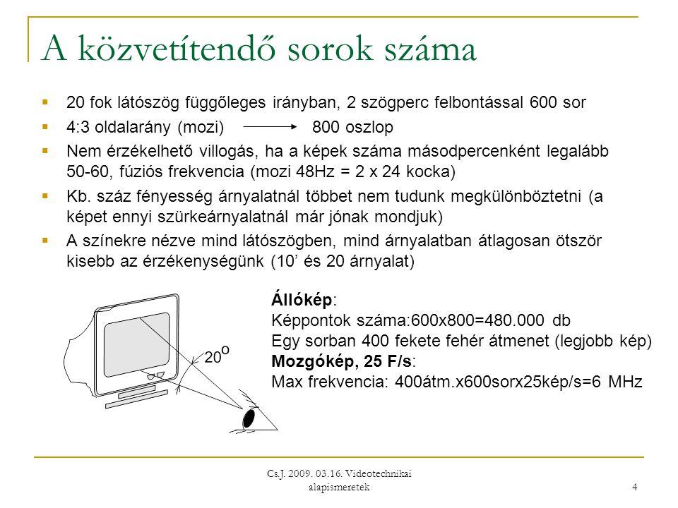 Cs.J. 2009. 03.16. Videotechnikai alapismeretek 4 A közvetítendő sorok száma  20 fok látószög függőleges irányban, 2 szögperc felbontással 600 sor 
