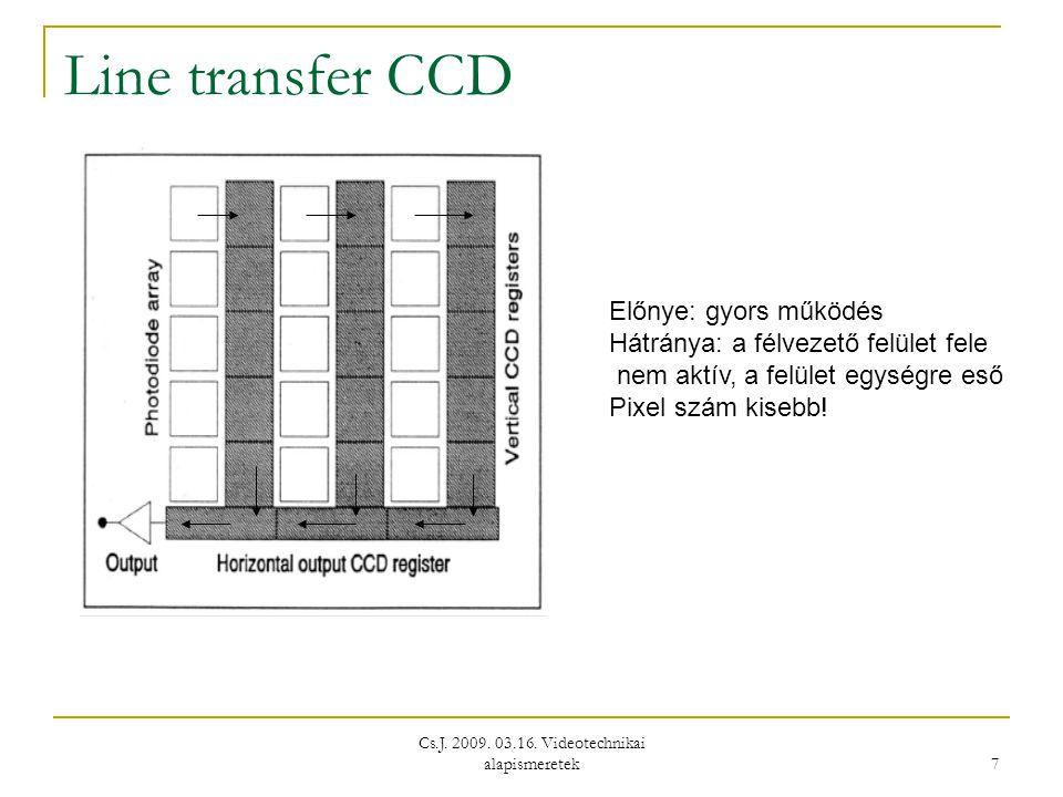 Cs.J. 2009. 03.16. Videotechnikai alapismeretek 7 Line transfer CCD Előnye: gyors működés Hátránya: a félvezető felület fele nem aktív, a felület egys