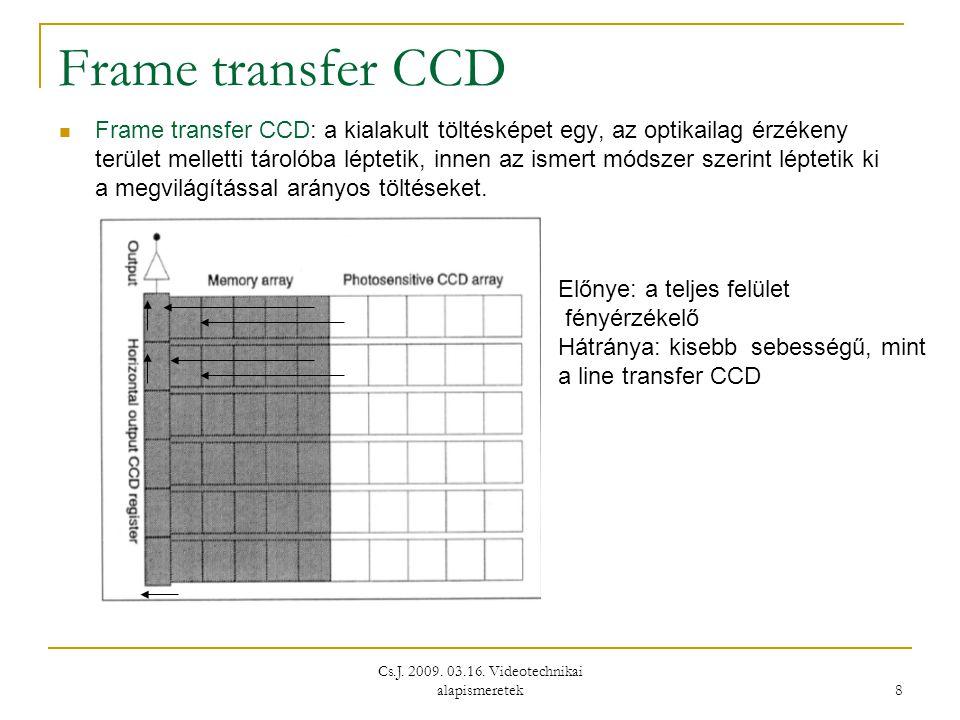 Cs.J. 2009. 03.16. Videotechnikai alapismeretek 8 Frame transfer CCD  Frame transfer CCD: a kialakult töltésképet egy, az optikailag érzékeny terület